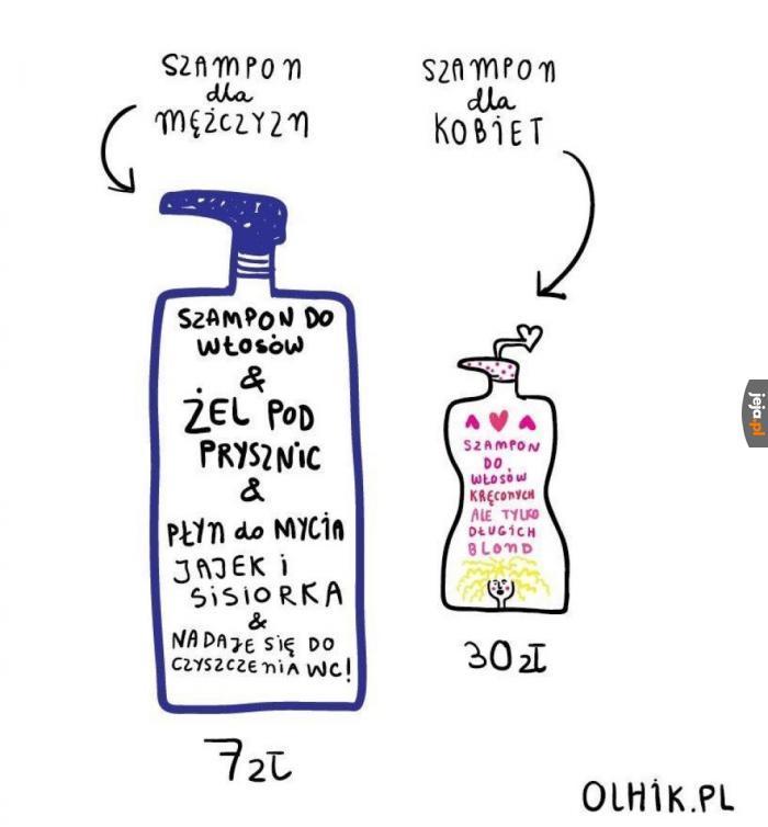 Szampon dla kobiet vs szampon dla mężczyzn
