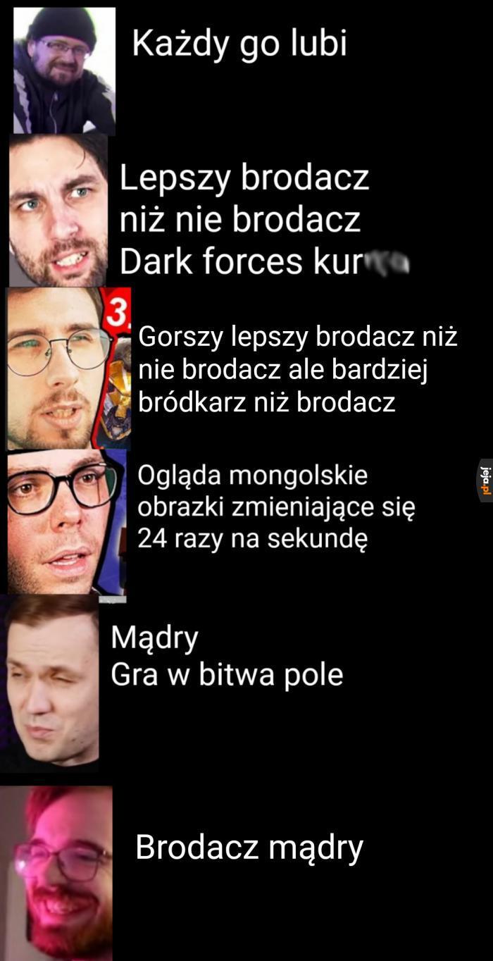 Oglądasz TVGry?