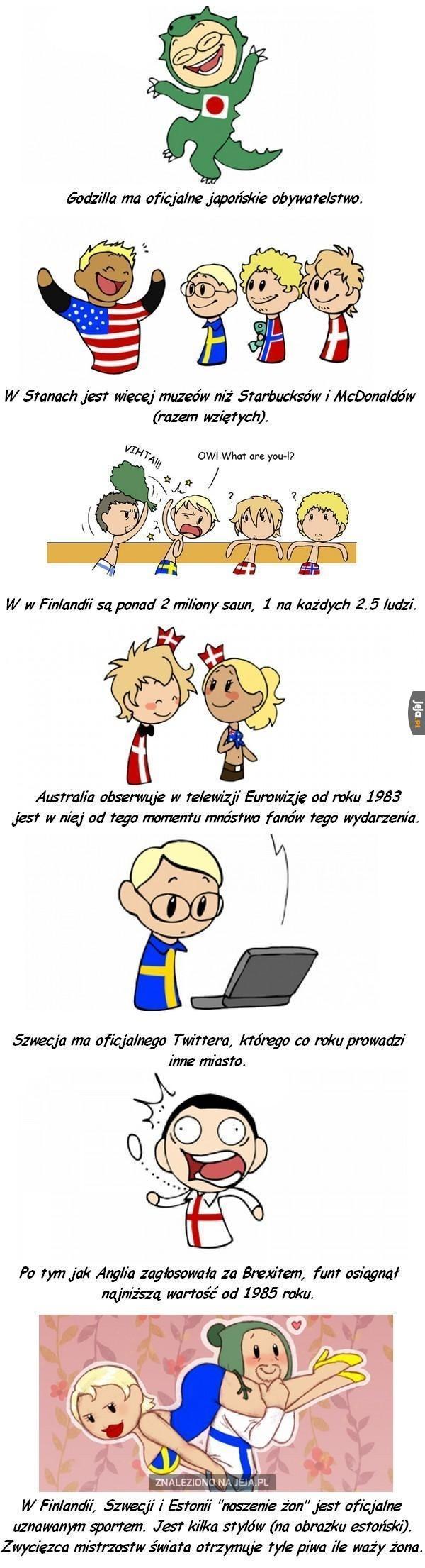 Garść faktów o świecie