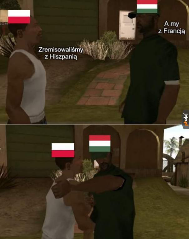 Mistrzostwa Europy