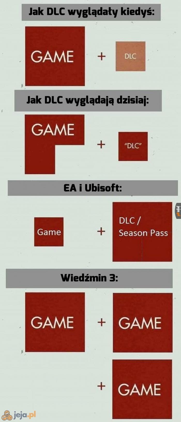 DLC kiedyś i dziś