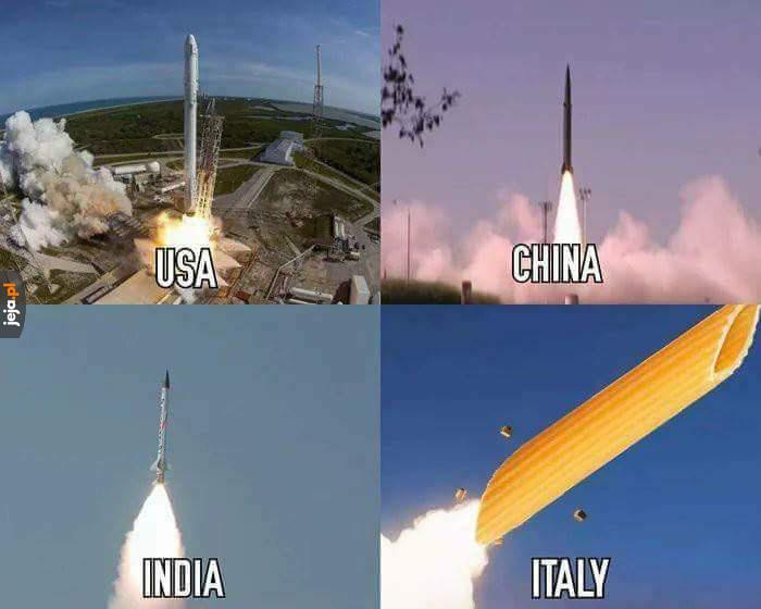 Jaki kraj, taka rakieta
