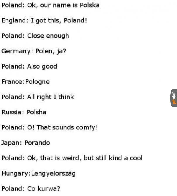 Określenia Polski w innych językach