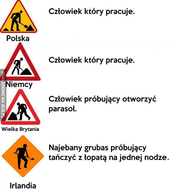 Znaki drogowe w różnych krajach