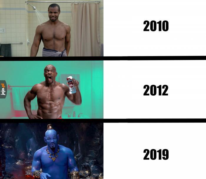 To ewoluuje!