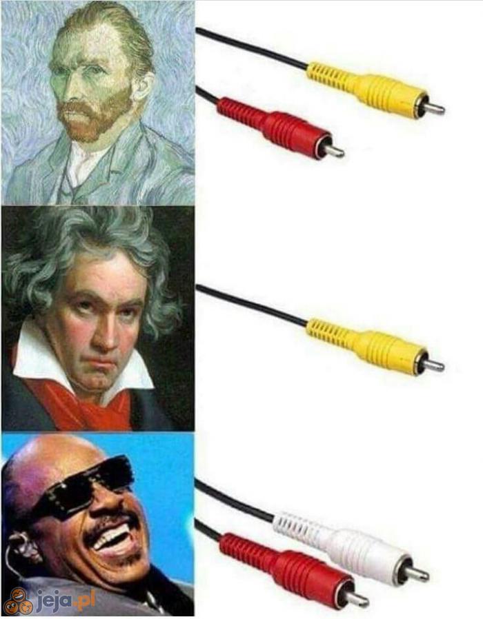 Nauka przewodów ze sławnymi postaciami