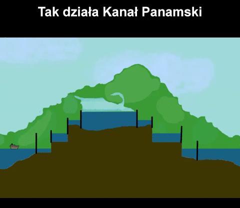 Jak działa kanał panamski