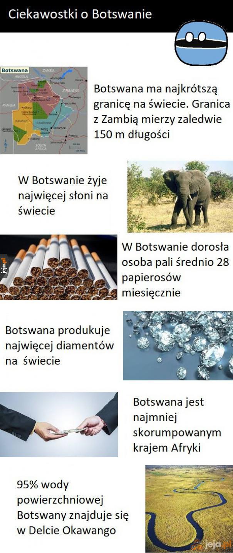 Ciekawostki o Botswanie