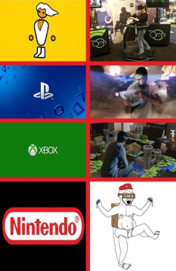 VR na różnych platformach