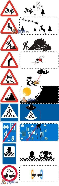 Interpretacja znaków