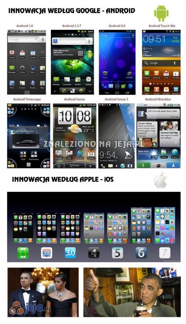 Innowacja według Google i Apple