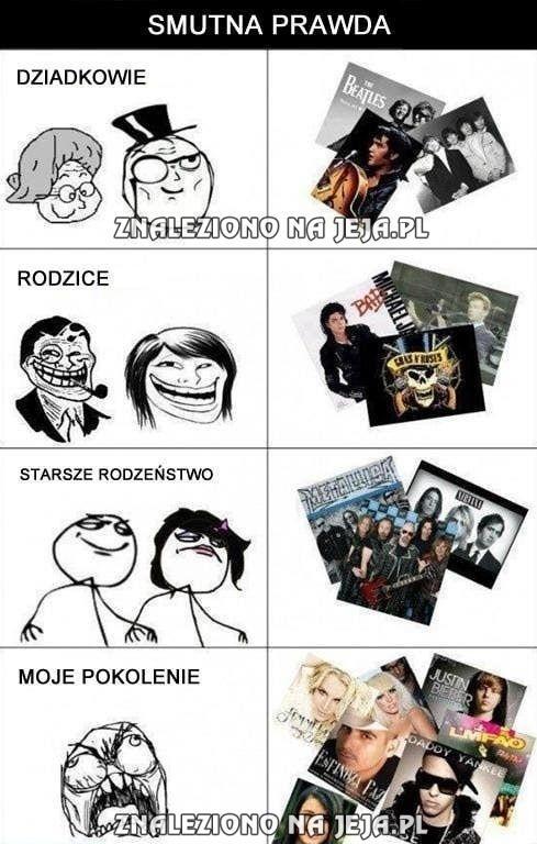 Muzyka od pokoleń
