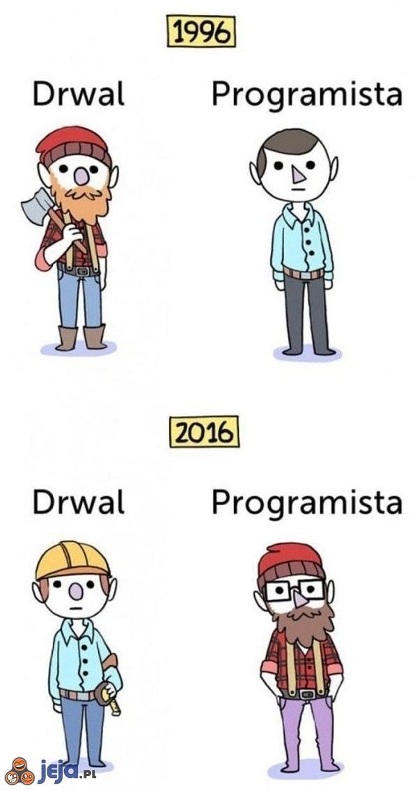 Drwal i programista