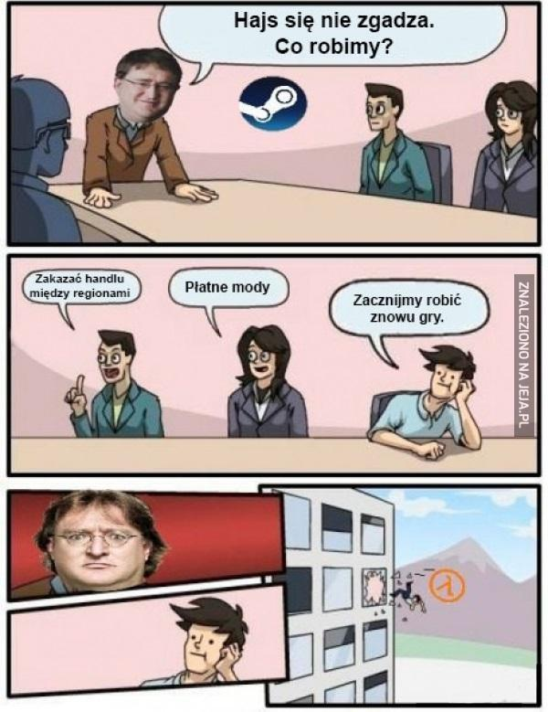 Tymczasem u Valve