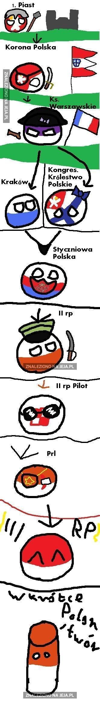 Polska - chronologicznie
