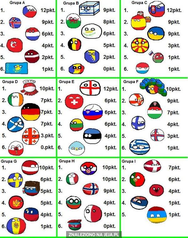 Grupy eliminacji euro 2016, wersja Polandball