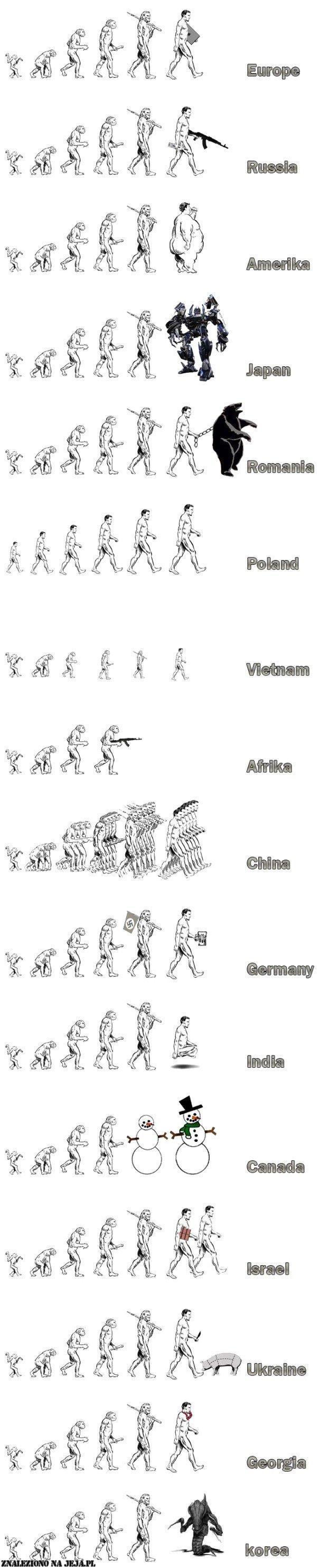 Ewolucja człowieka - wersja rozbudowana