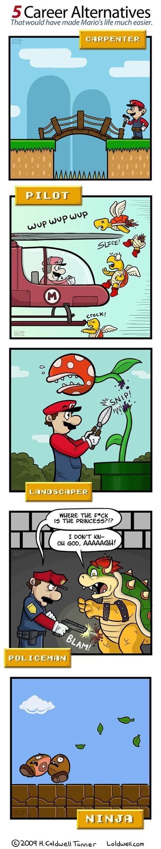 5 alternatyw dla Mario