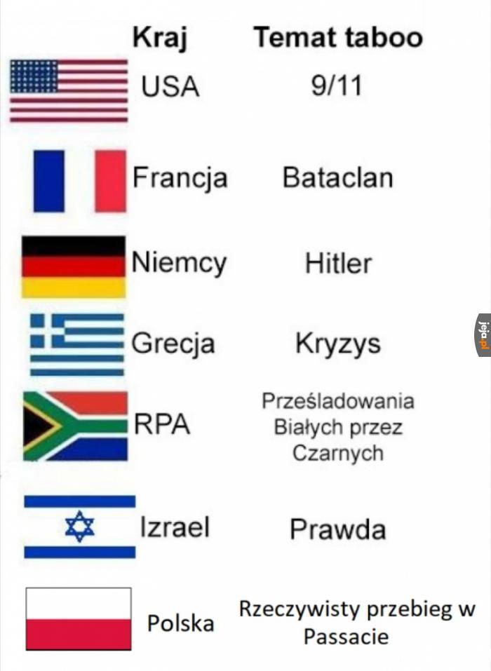 Każdy kraj ma swoje tabu