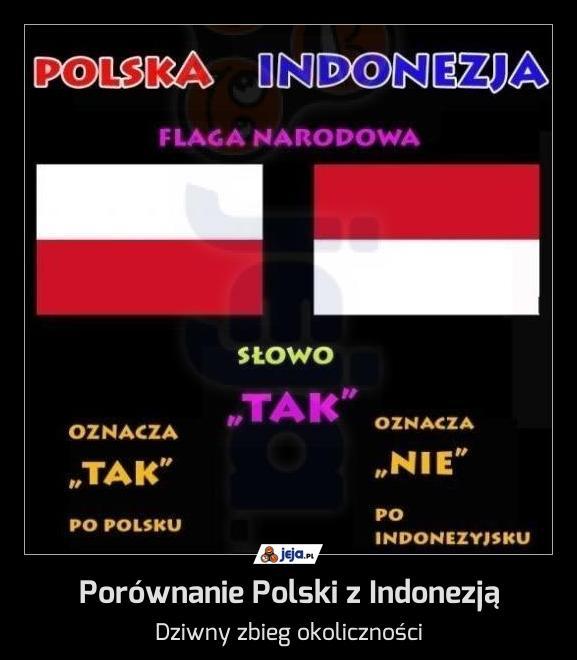 Porównanie Polski z Indonezją