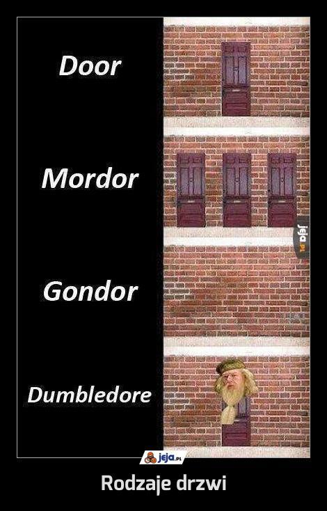 Rodzaje drzwi