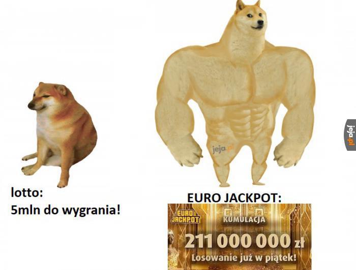 Porównanie loterii
