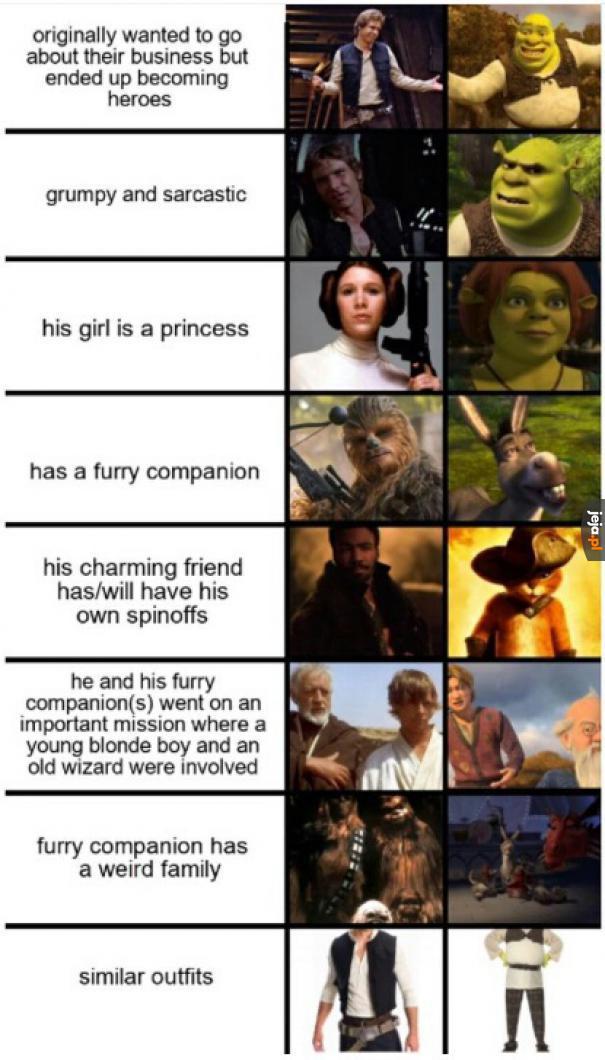 Shrek Solo