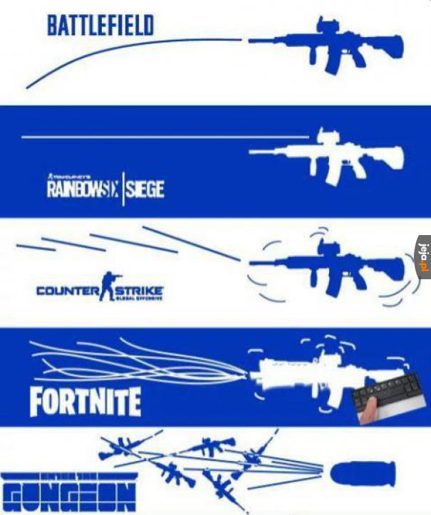 Nabój strzelający bronią strzelającą nabojami
