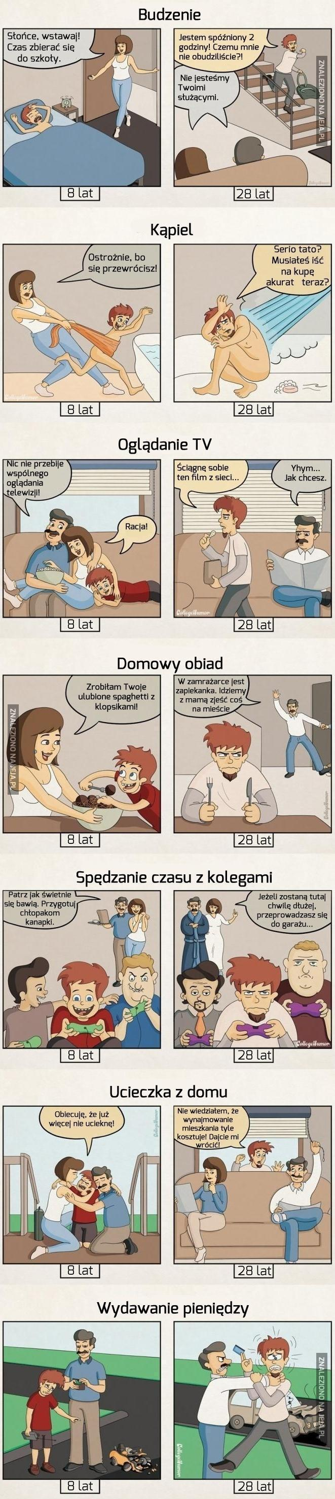 Dzieciństwo vs dorosłość