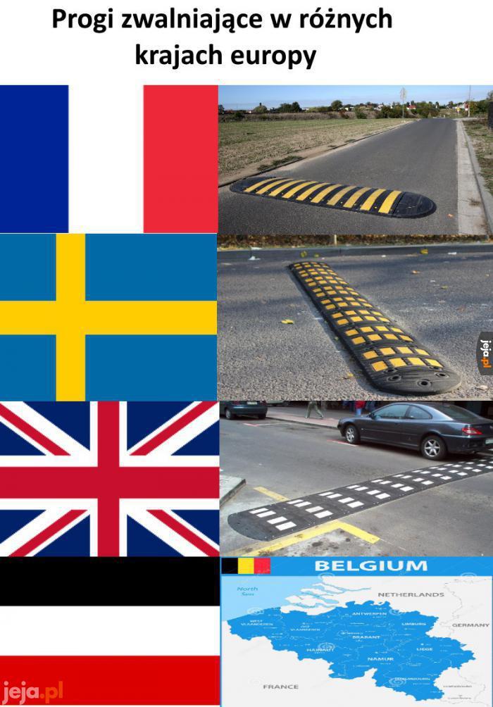 Progi zwalniające w różnych krajach europy