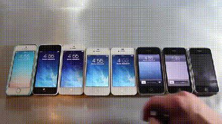 Test szybkości smartfonów
