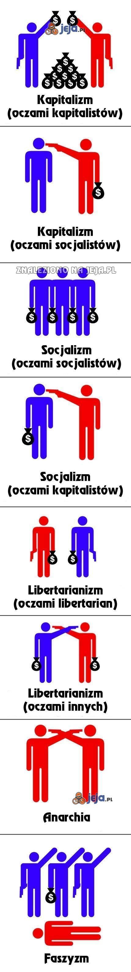 Ekonomia i polityka - małe uproszczenie