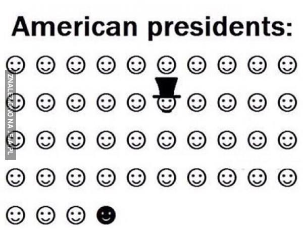 Amerykańscy prezydenci