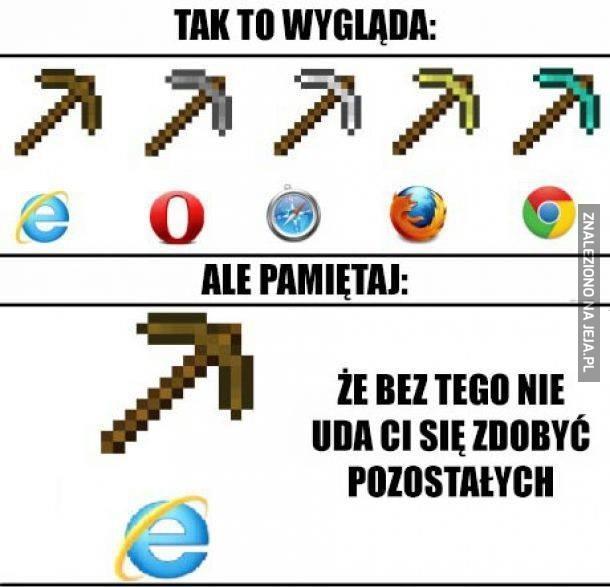 Mówisz, że Internet Explorer jest słaby? Pamiętaj o tym!