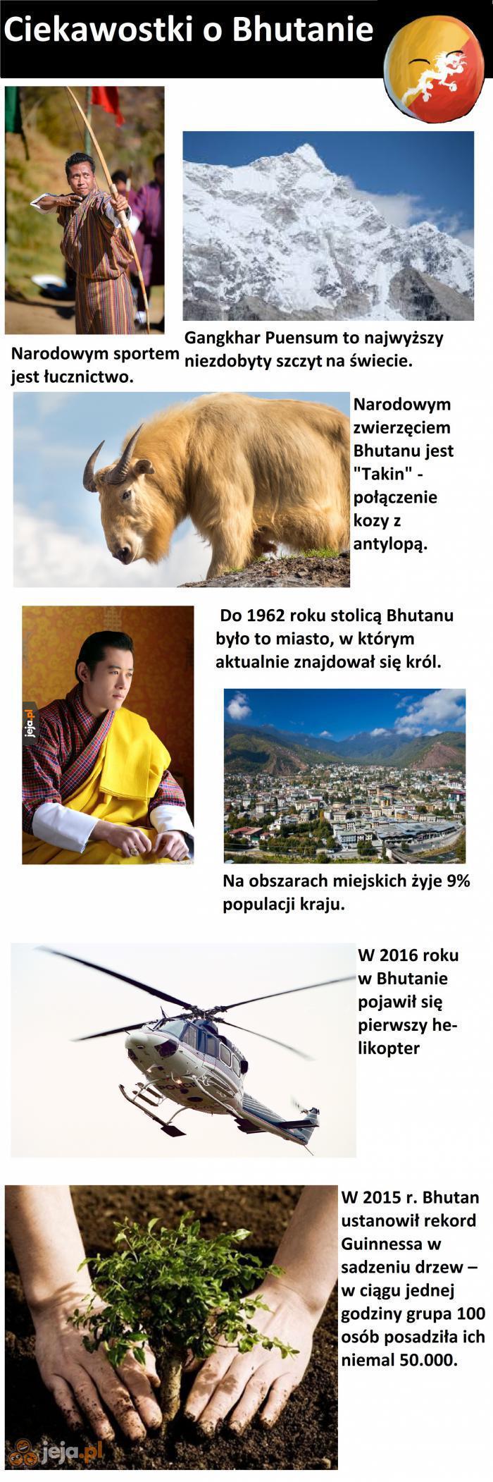 Ciekawostki o Bhutanie
