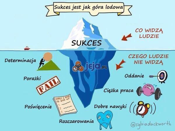 160335_sukces-jest-jak-gora-lodowa.jpg