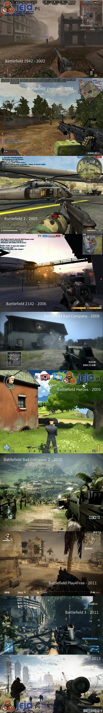 Ewolucja grafiki w Battlefield