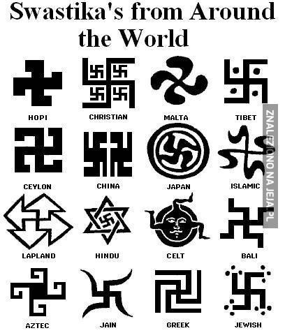 Swastyki na świecie
