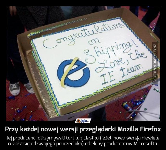Przy każdej nowej wersji przeglądarki Mozilla Firefox