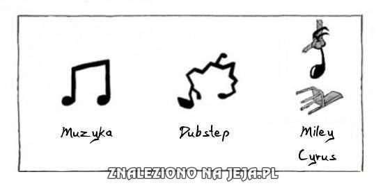 Rodzaje muzyki