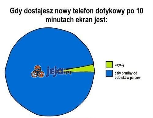 Cała prawda o telefonach dotykowych