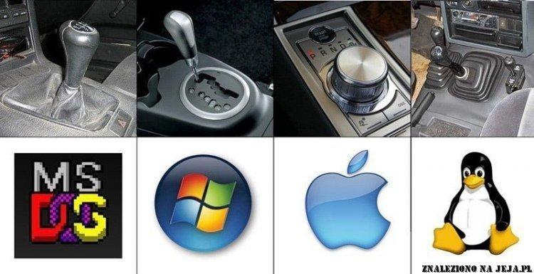 Systemy operacyjne i samochody
