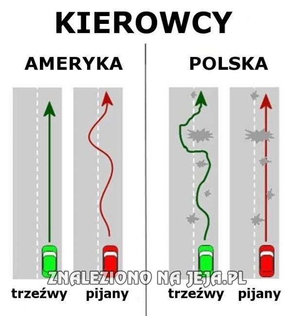 Kierowcy USA vs Polska