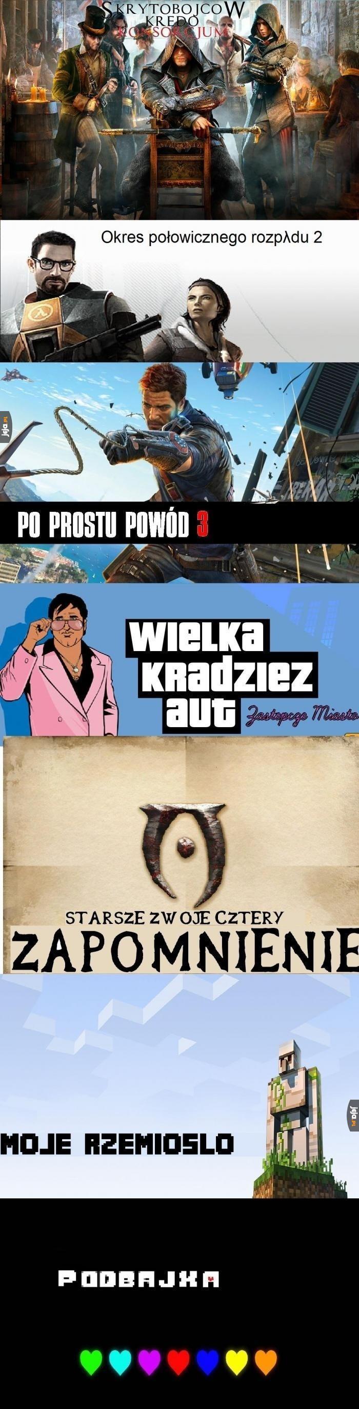 Dlaczego tytuły gier nie są tłumaczone