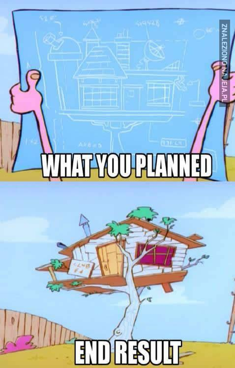 Plan vs rezultaty