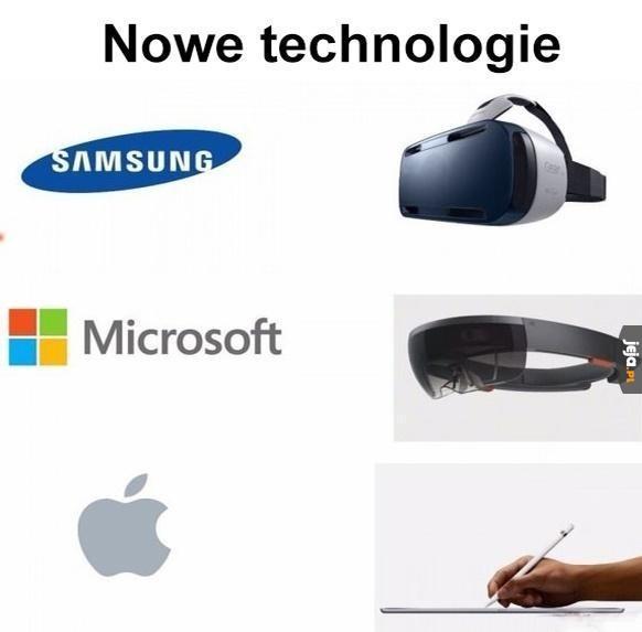 Nowe technologie