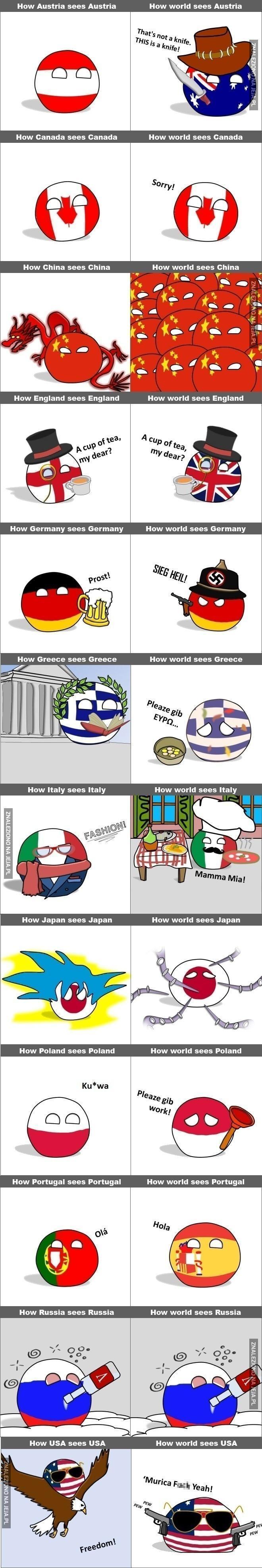 Jak kraje widzą siebie vs jak widzą je inni