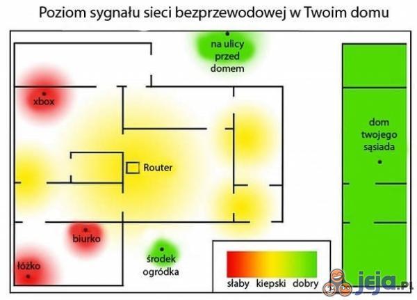 Jak działa Wi-fi