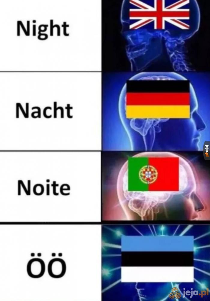 Estończycy...