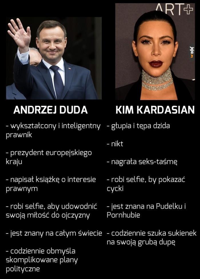 Andrzej Duda vs Kim Kardashian